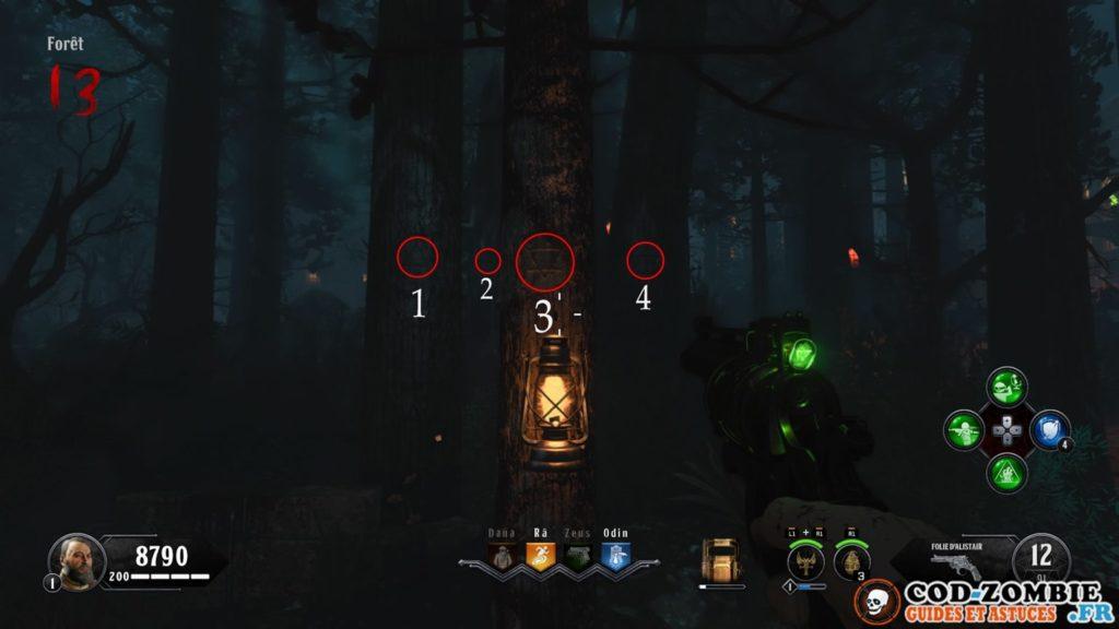 Ordre des symboles sur les arbres