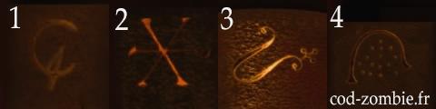Ordre des symboles