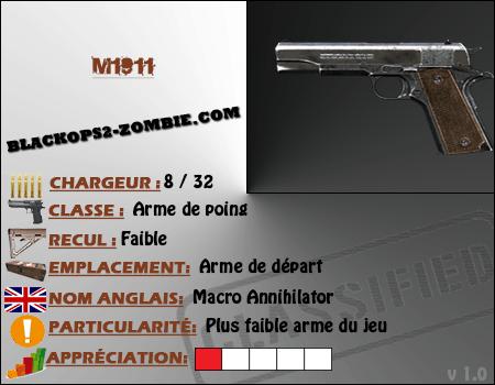 test M1911