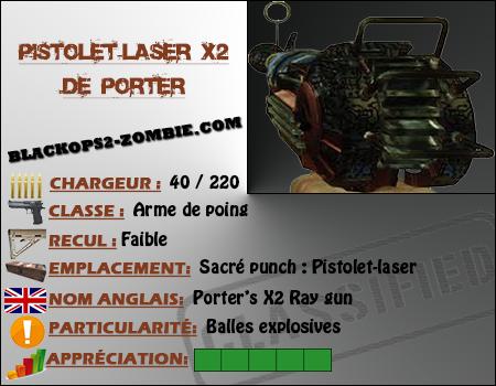 Test du Pistolet-laser amélioré